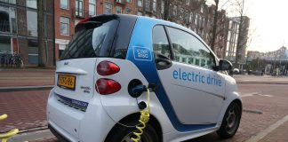 samochód elektryczny Smart