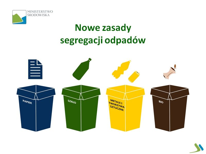 Nowy system selektywnej zbiórki odpadów komunalnych, który będzie obowiązywał od 1 lipca 2017 r.